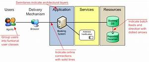 9 Icon Systems Schematic Architecture Images