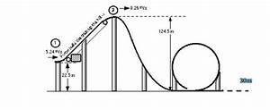 Solved    The Diagram Below Shows A Roller Coaster Design
