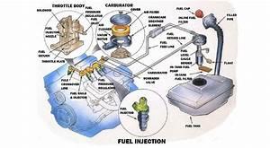 Mengenal Lebih Jauh Mengenai Sistem Efi Mobil