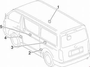 Toyota Quantum Fuse Box Diagram