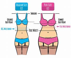 Perfect Body Shape For Women Size | www.pixshark.com ...
