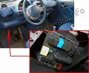 Fuse Box Diagram  U0026gt  Smart Fortwo  W450  1998