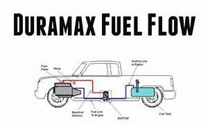 2001 Chevy 3500hd Diesel 6 6 Wiring Diagram