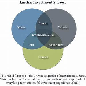 Single Stocks And Mutual Funds Venn Diagram