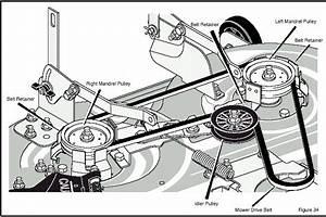 Huskee Supreme Slt 4600 Belt Diagram