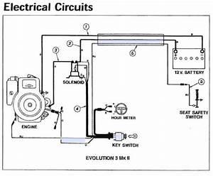 Honda Gx390 18 Amp Charging Coil Wiring Diagram