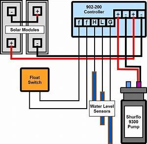 Water Pump Diagrams