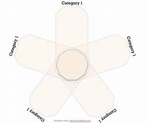 Petal Diagram Template  U2013 The Funkstop