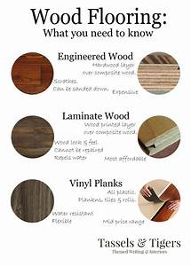 The difference between vinyl laminate and wood floors for What is the difference between laminate and engineered flooring
