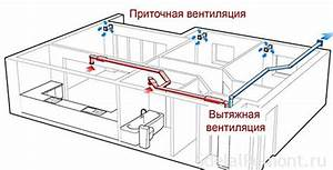How To Make The Ventilation In The Room With No Windows
