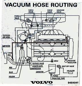 Diy  1998 S70 Glt Documenting Vacuum Hoses  Turbo