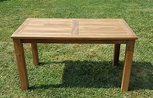 Tisch 140 X 80 : wuchtiger teak bigfoot gartentisch 140 80 holztisch teaktisch garten tisch holz von as s ~ Bigdaddyawards.com Haus und Dekorationen