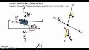 Rotating X-y Coordinate Axes In Force Diagrams