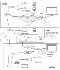 Fios Ont Wiring Diagram