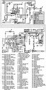 Directory   Hawg  Wiring
