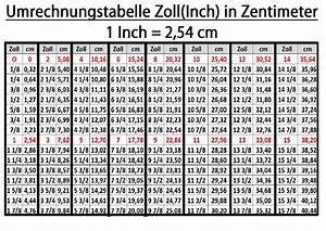 Cm In Zoll Berechnen : mines michaelsen glinder bastelkreis ~ Themetempest.com Abrechnung