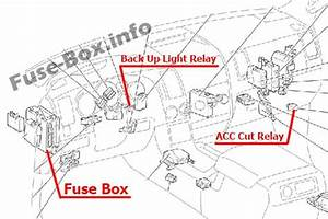 Fuse Box Diagram  U0026gt  Toyota Sequoia  2008