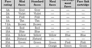 2006 Ford Escape Fuse Box Diagram Manual
