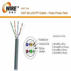 Cable Matters Cat5 Ethernet Cable 1000 Feet Wiring Diagram
