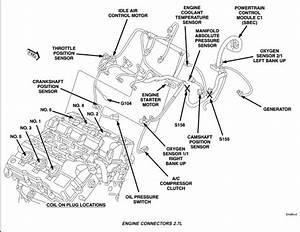 How Do I Change The Oil Sending Unit On 2004 Sebring With 2 7