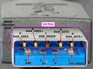 Usb 2 0 Vs 3 0 Cables