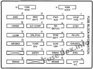 Fuse Box Diagram  U0026gt  Chevrolet Blazer  1996