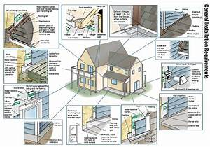 James Hardie Instructions Siding Installation