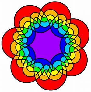 The Venn Diagram Page