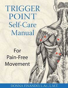 Pin On Myofascial Muscle Release Exercises