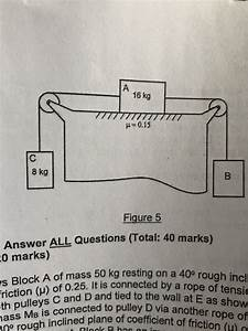 Solved  2 M Figure 4 Question 5  15 Marks  Block A Of Mass