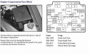 Chevrolet S10 Fuse Box : chevrolet blazer questions where is the fuel pump relay ~ A.2002-acura-tl-radio.info Haus und Dekorationen
