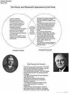 Hoover And Roosevelt   Compare  U0026 Contrast Diagram