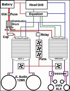 Car Wiring Diagram