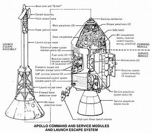 Spacecraft Concept Design Diagrams (page 2) - Pics about space