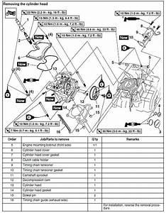 Yamaha Yzf-r125 Service Manual  Cylinder Head