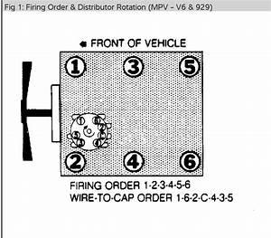 Firing Order  May I Have The Firing Order Or Firing Order Diagram