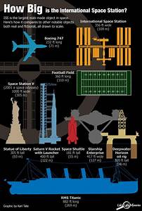 The International Space Station is the largest man-made ...
