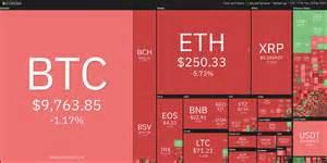 Este es el método que particularmente más utilizo para conseguir pequeñas fracciones de bitcoin de una manera sencilla y sin ningún tipo de riesgo. ¿El precio de Bitcoin finalmente conquistará $ 10K? Aquí hay 3 cosas a tener en cuenta