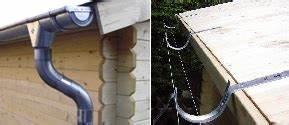Dachrinnen Kunststoff Für Gartenhaus : dachrinnen f r gartenhaus aus kunststoff zink kupfer und metall ~ Eleganceandgraceweddings.com Haus und Dekorationen