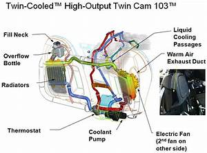 Harley Davidson Twin Cam 103 Engine Diagram