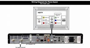 Shaw Equipment Information  Pace Aspen  Tdc776d  Cable Box