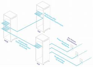 Application Guide  Wiring Residential Buildings With Fiber