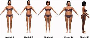 Racial Differences In Ideal Body Shape