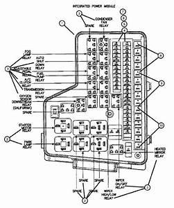 Dodge Ram 1500 Fuse Box