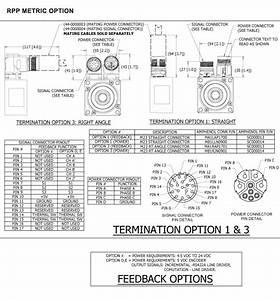 Electrocraft   Rpp23 Rapidpower Plus U2122 Bldc Motor