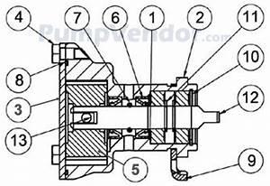 Jabsco Pump Wiring Diagram : jabsco 29460 1631 parts list ~ A.2002-acura-tl-radio.info Haus und Dekorationen