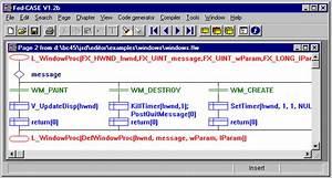 Source Code To Flowchart Generator