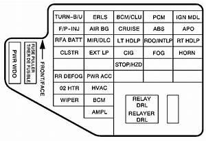 Cavalier Fuse Box Diagram : chevrolet cavalier 2002 2005 fuse box diagram auto ~ A.2002-acura-tl-radio.info Haus und Dekorationen