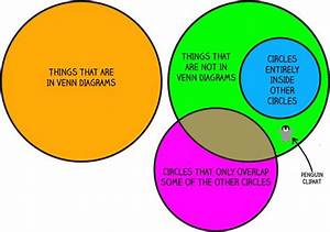 1 Chart That Explains Why People Are Wrong About Venn