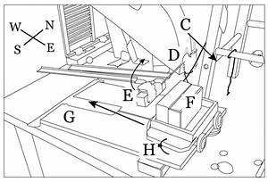 Rube Goldberg Diagrams